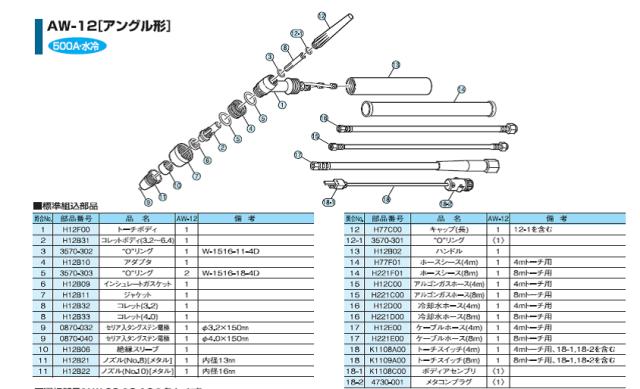 ダイヘン TIG溶接トーチ AW-12部品図