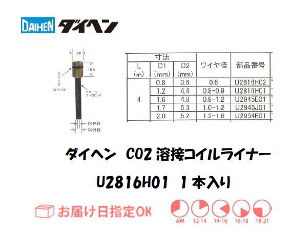 ダイヘン CO2溶接用コイルライナ U2816H01