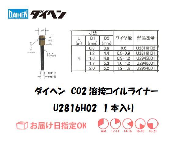 ダイヘン CO2溶接用コイルライナ U2816H02