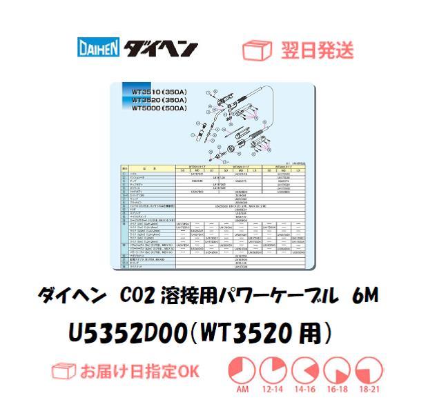 ダイヘン CO2溶接用パワーケーブル(WT3520-LD用) U5352D00 6M