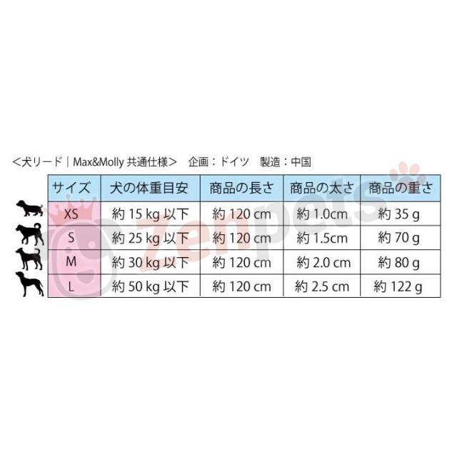 Max&Molly リード サイズ表